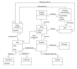 modelo_dominio