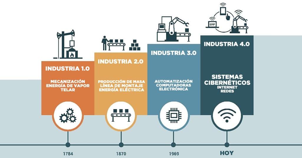 Industria .40